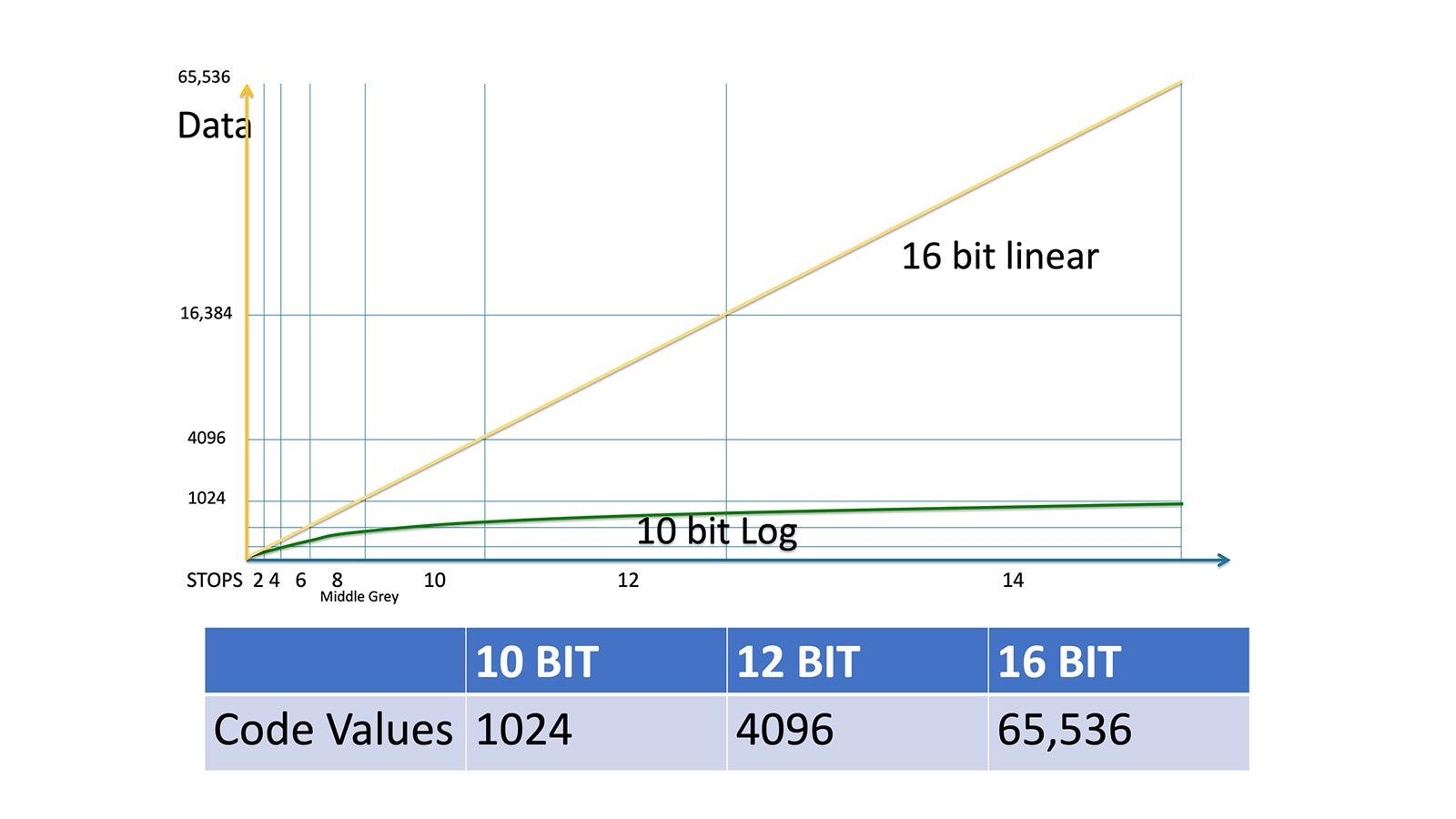16bit-v-10-bit-log-1600-2.jpg