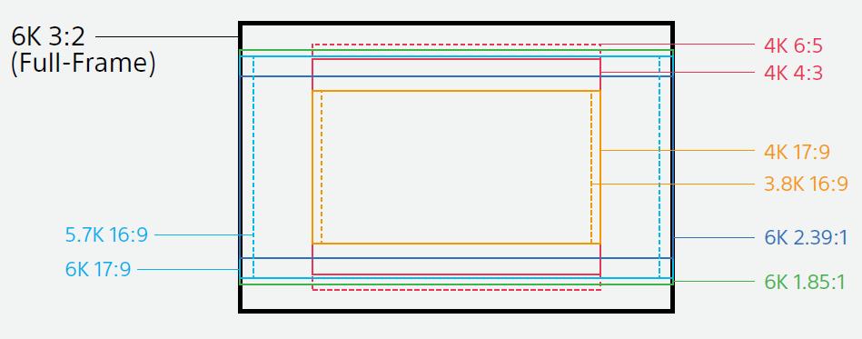 VENICE-Sensor-diagram.png
